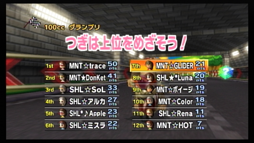 MNT vs SHL (2) 2GP