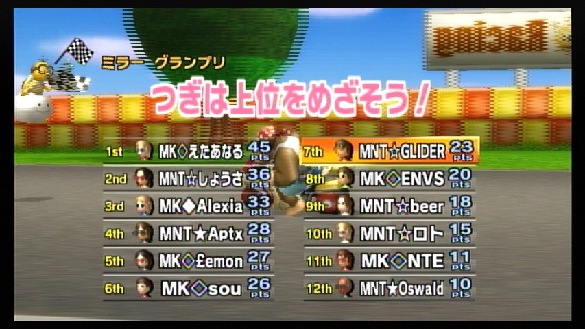 MNT vs MK 3GP