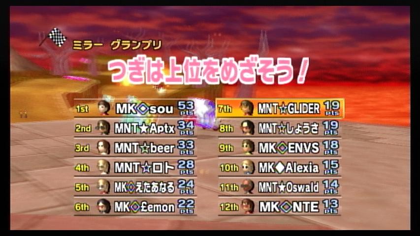 MNT vs MK 2GP