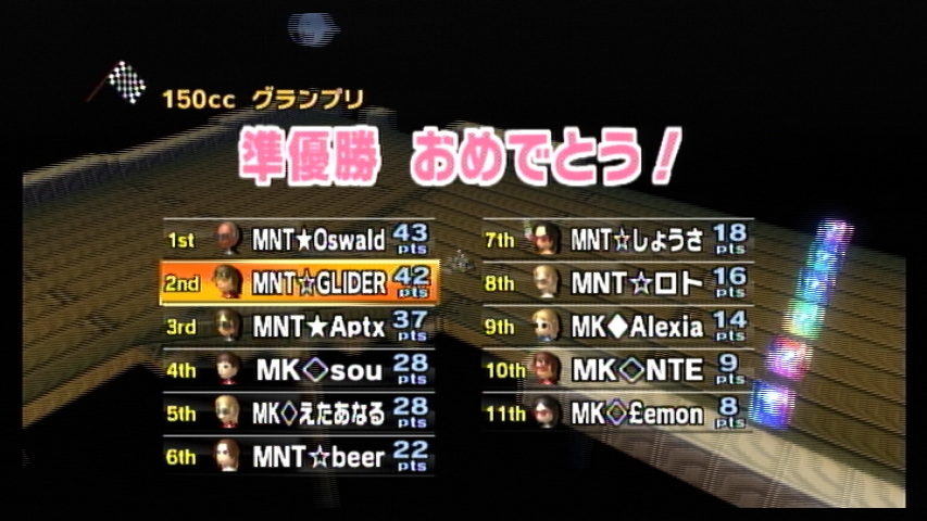MNT vs MK 1GP