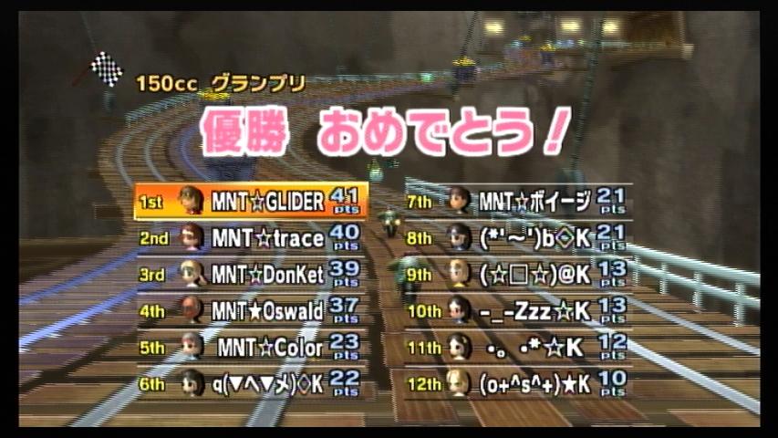 MNT vs K 3GP