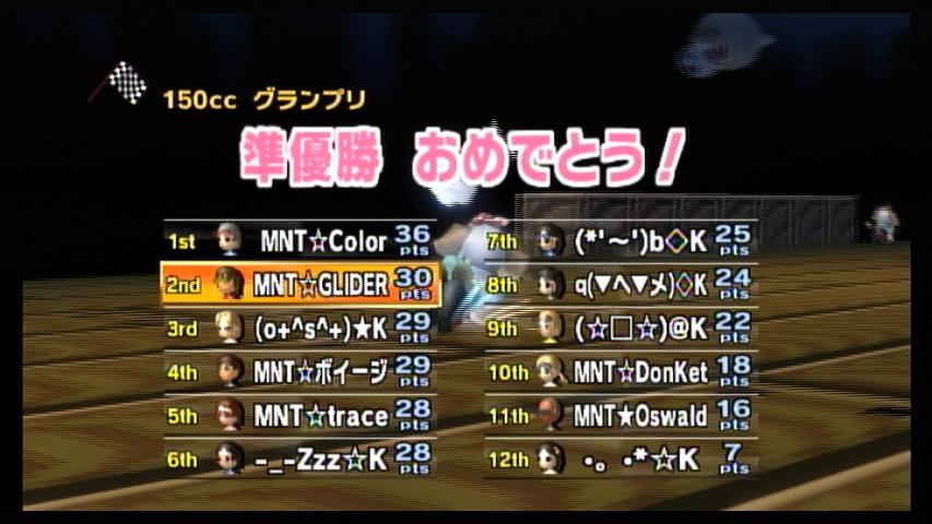 MNT vs K 1GP