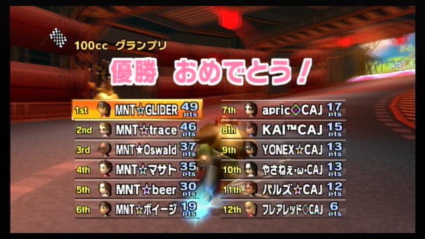 MNT vs CAJ 2GP