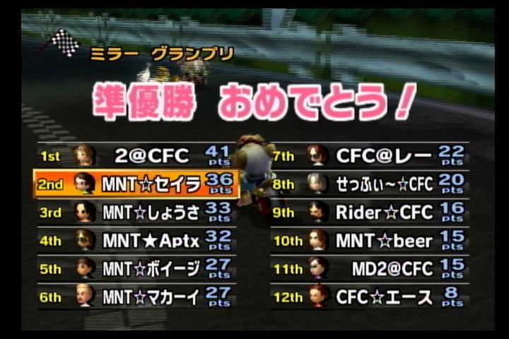 MNT CFC 2GP