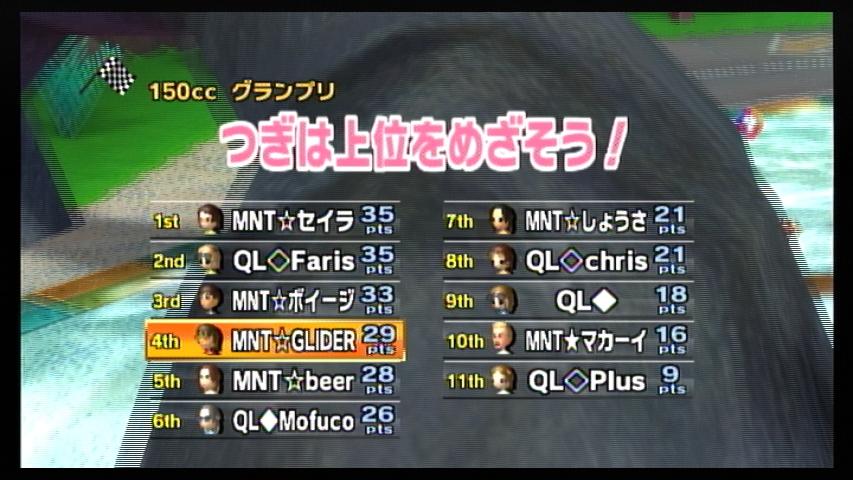 MNT vs QL 1GP