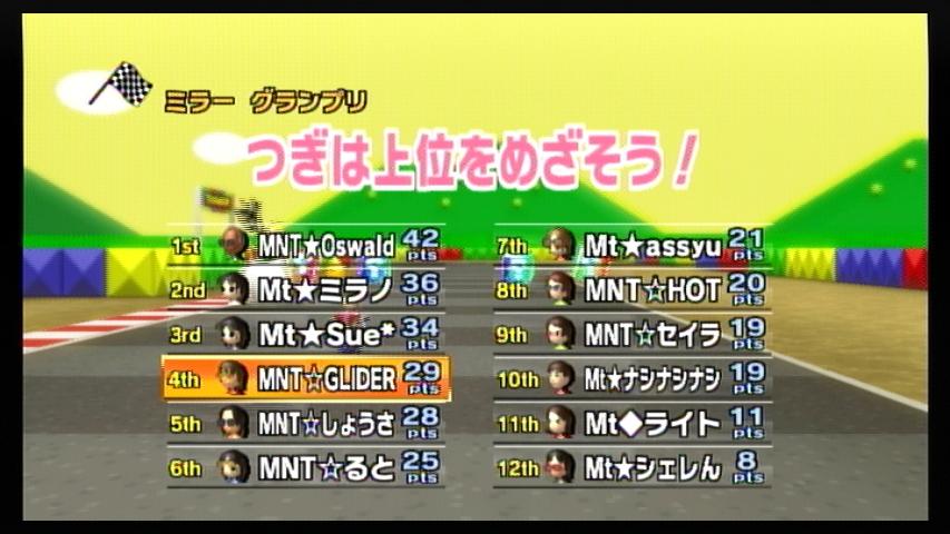MNT vs Mt 3GP
