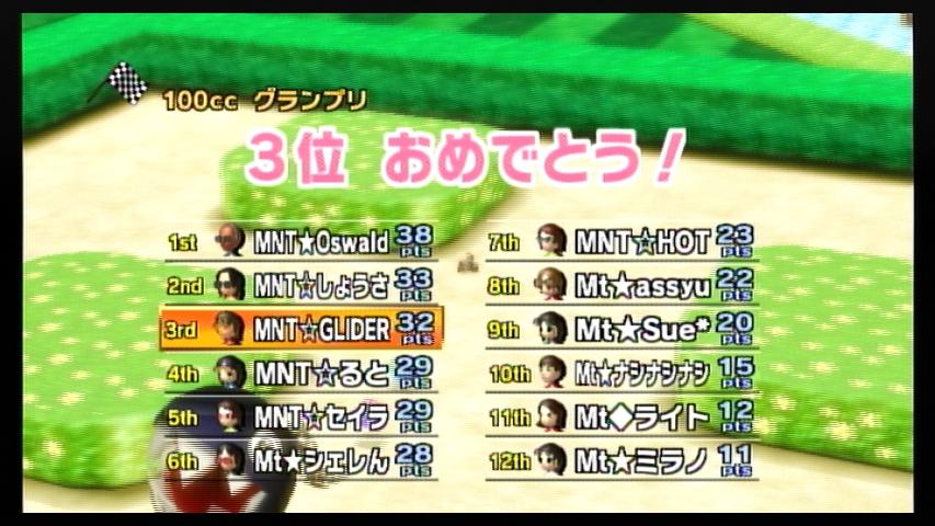MNT vs Mt 1GP