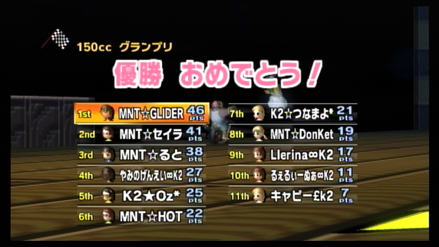 MNT vs K2 1GP