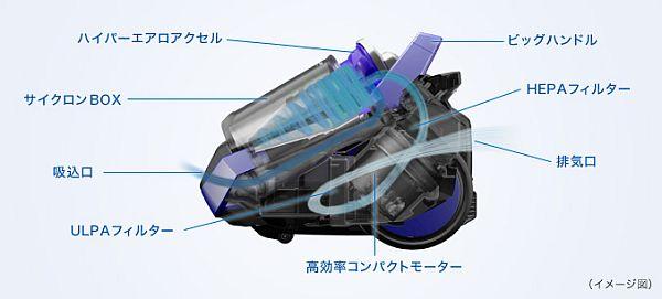 TC‐ZXC30P排気イメージ図