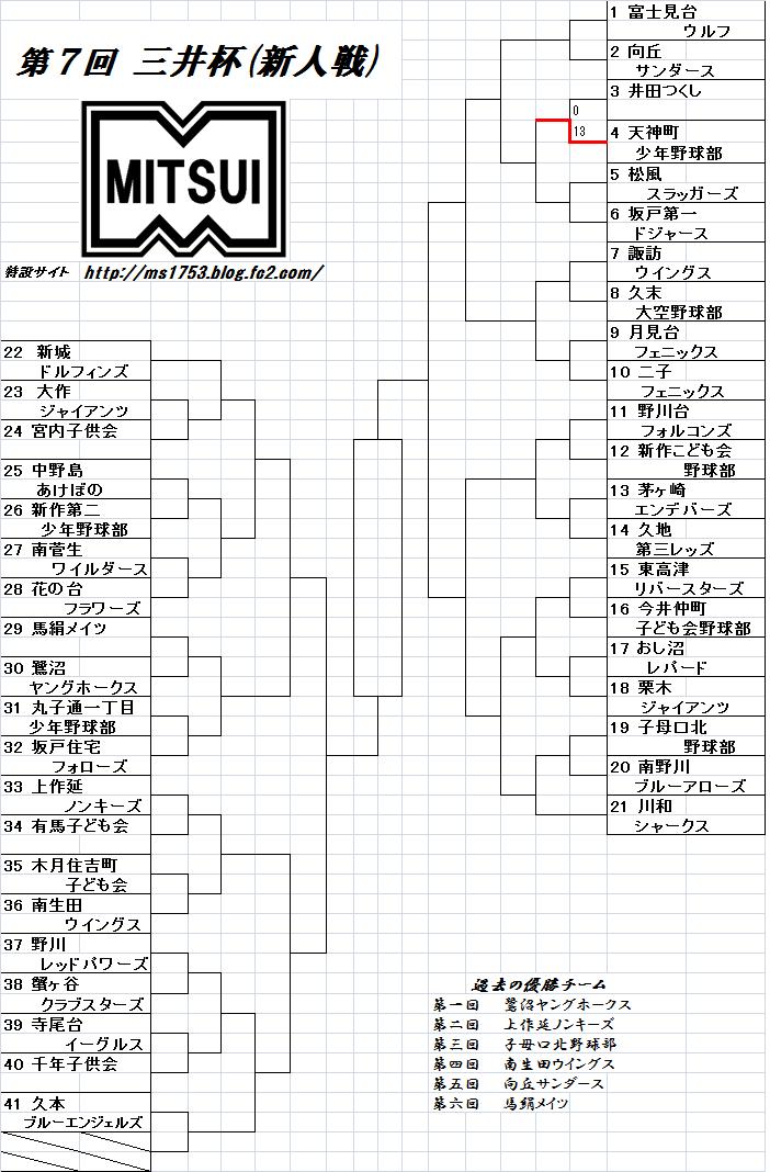 三井杯トーナメント2