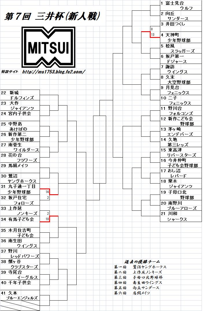 三井杯トーナメント3 (2)