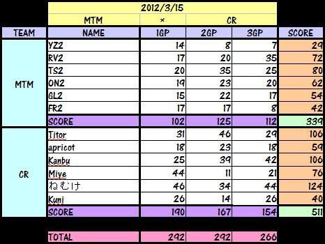 MTMCR.png