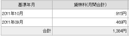 20111112貸株1