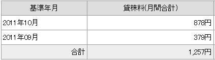 20111112貸株2
