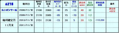 2011.11.ユニオンツール