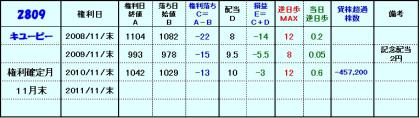 2011.11.16キューピー