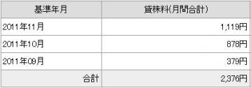 20111212貸し株料B