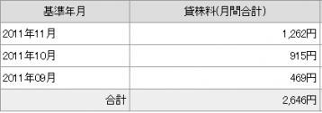20111212貸し株料A