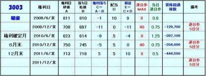20111219昭栄