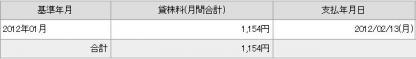 20120211貸し株2