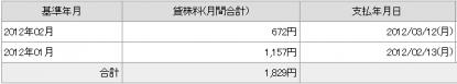 20120310貸し株料1