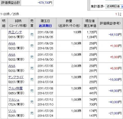 20120312制度売り2
