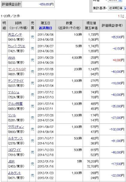 20120312制度売り1