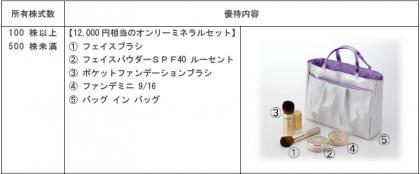 20120314ヤーマン1