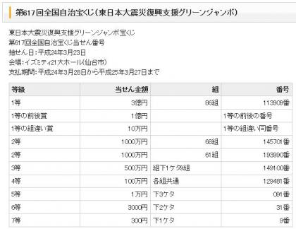 20120323宝くじ