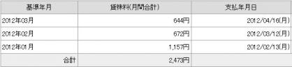 20120416貸し株料2