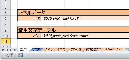ローカライズデータの作成方法3