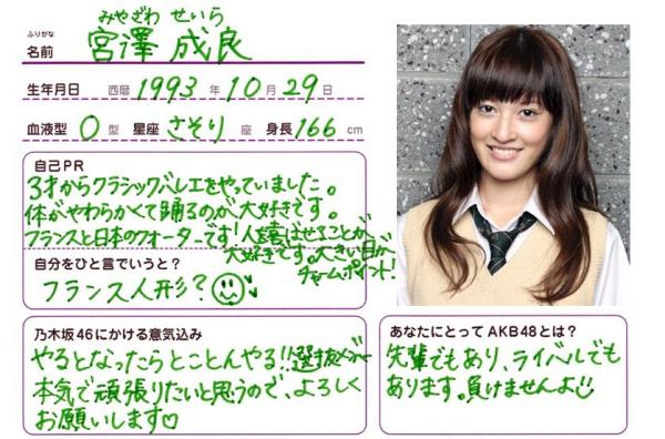 miyazawamusume_convert_20111025182559.jpg