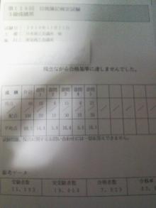 セラミックのブログ-126回・簿記3級結果.jpg