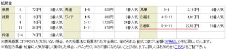 20141102fukushima8r003.png
