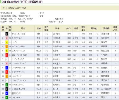 fukushima11rexa001.png