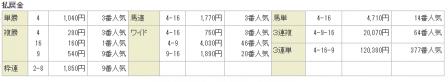 fukushima11rexa002.png