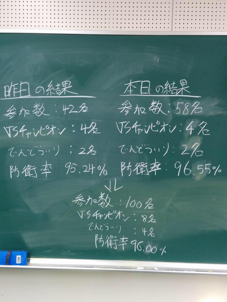 ポケモンリーグin名工大2014