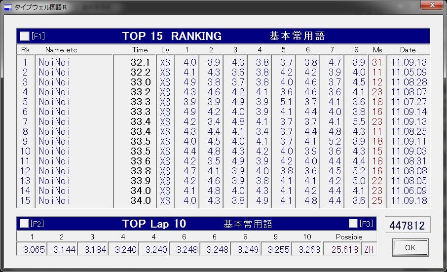 TOP15XS