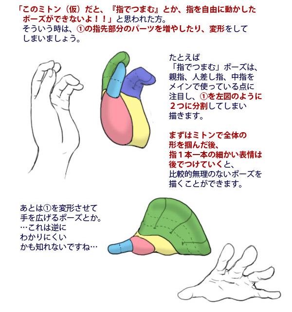 手の描き方04