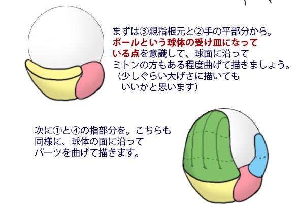 手の描き方02