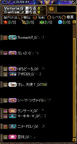 12,12Gv