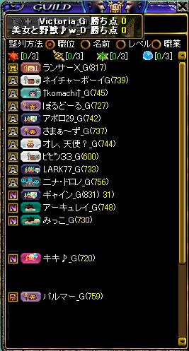 2,10Gv