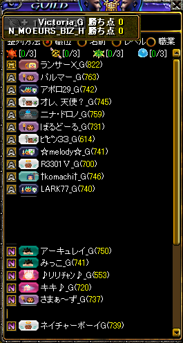 2,17Gv