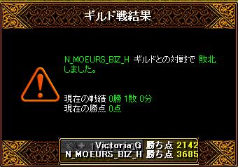 2,17Gv結果