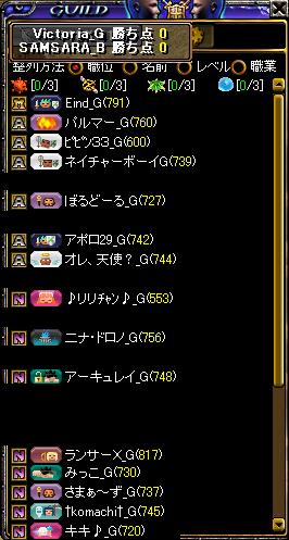 2,15Gv