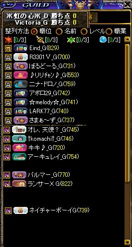 2,23Gv