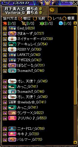 2,24Gv
