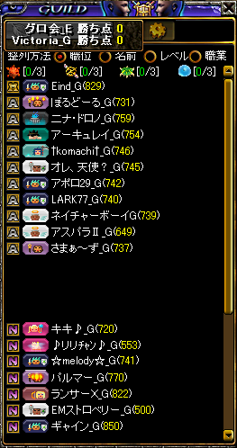 2,26Gv