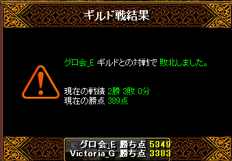 2,26Gv結果