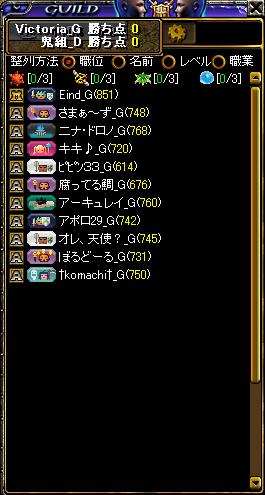 3,7Gv